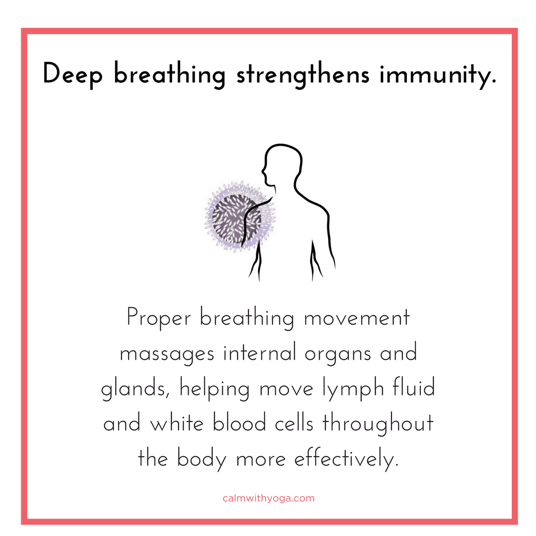 Benefits of Deep Breathing - For Relaxation, Relieve Stress