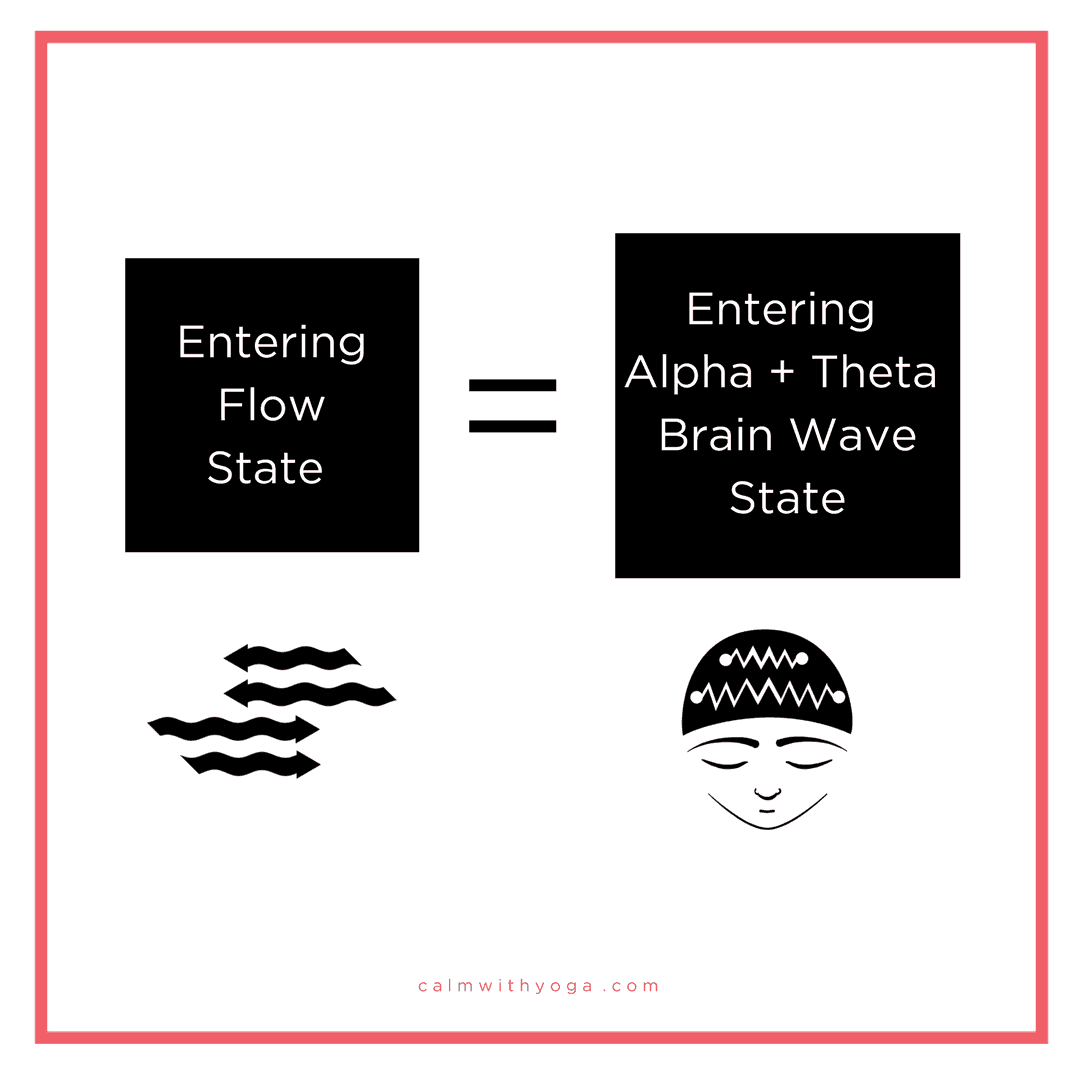 Alpha and theta waves help us enter the flow state